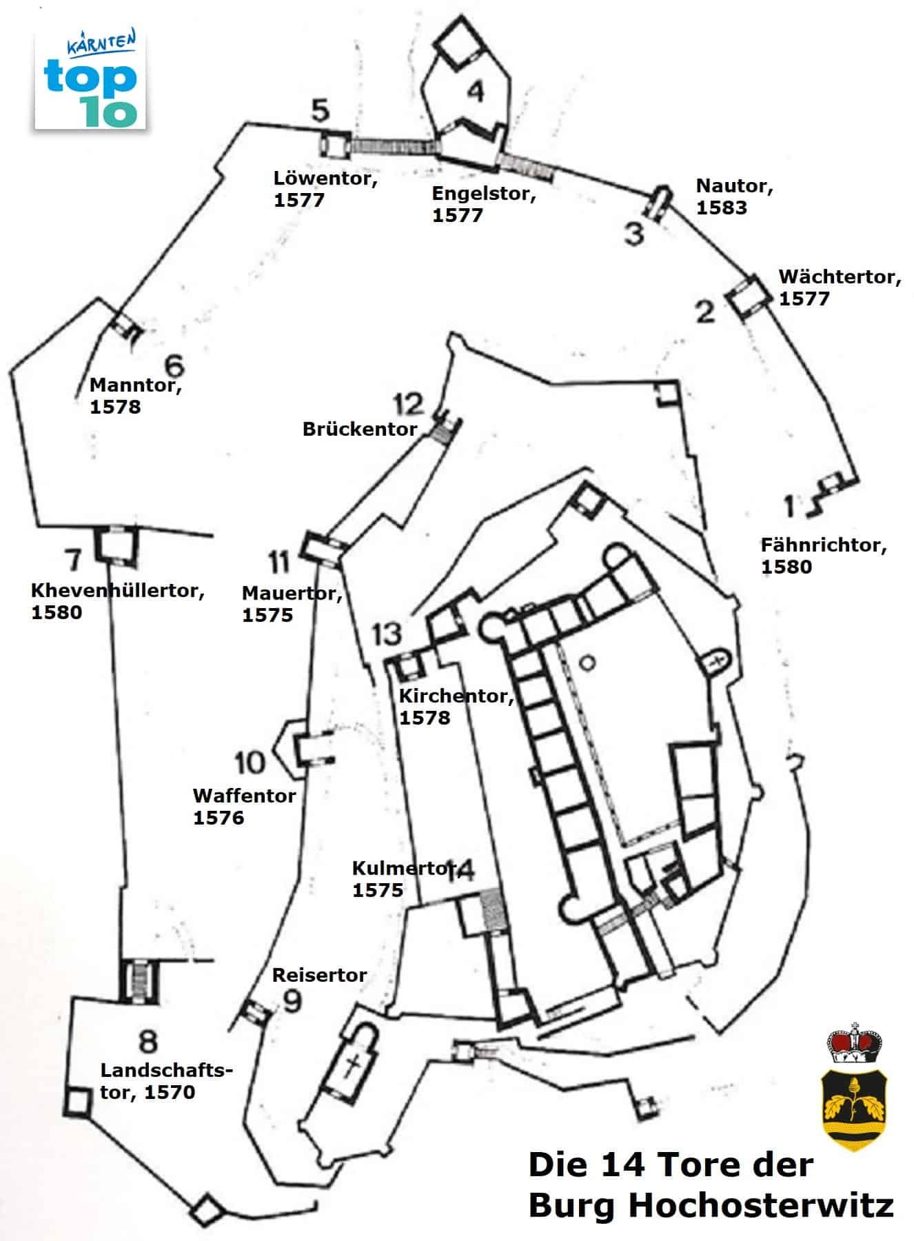 Alle 14 Burgtore und Lage auf der Burg Hochosterwitz im Überblick - Sehenswürdigkeiten in Kärnten, Österreich